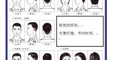 保定贺阳中学级初一新生入学报到安排(2020)